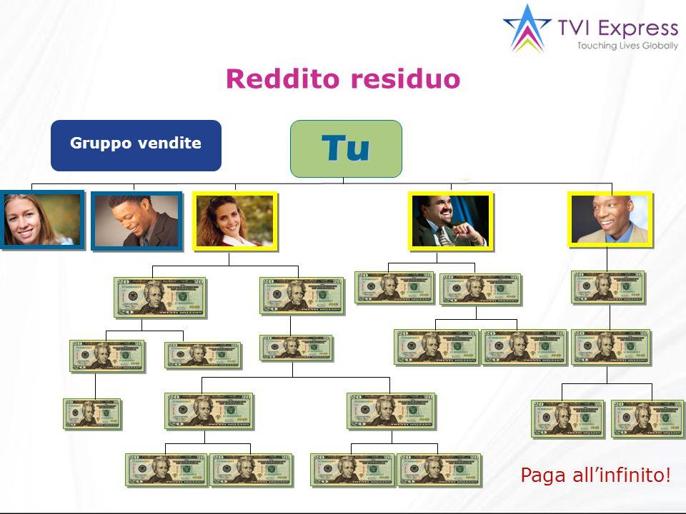 Reddito residuo Tu Gruppo vendite Paga all'infinito!