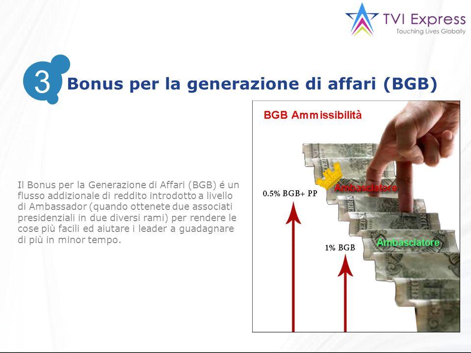 3 3 Bonus per la generazione di affari (BGB)