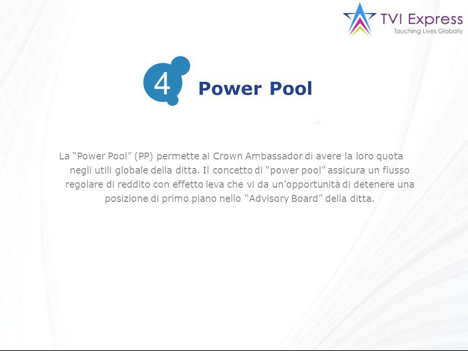 3 Power Pool. 4.