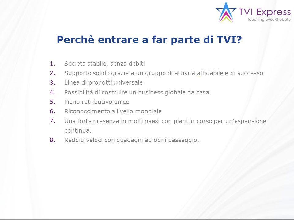 Perchè entrare a far parte di TVI
