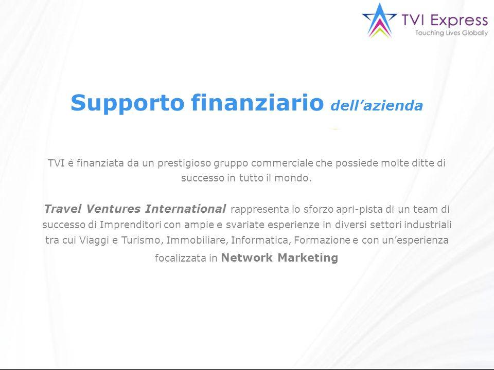 Supporto finanziario dell'azienda