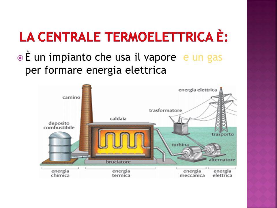 la Centrale termoelettrica è: