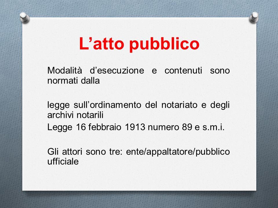 L'atto pubblico
