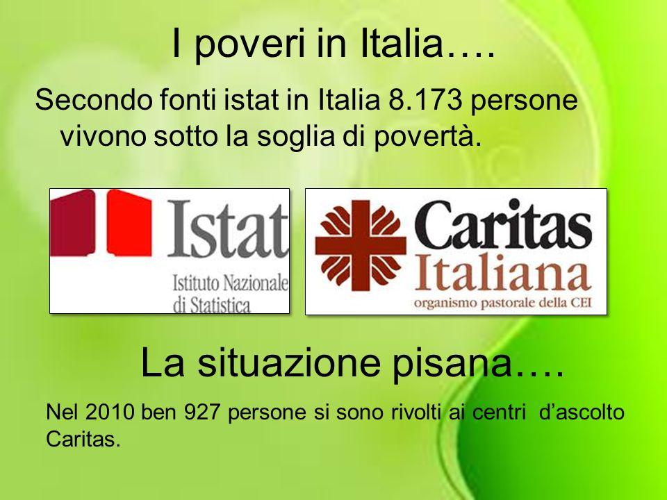 I poveri in Italia…. La situazione pisana….