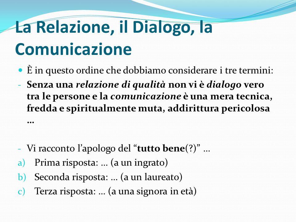 La Relazione, il Dialogo, la Comunicazione
