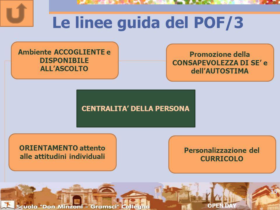 Le linee guida del POF/3 Ambiente ACCOGLIENTE e DISPONIBILE ALL'ASCOLTO. Promozione della CONSAPEVOLEZZA DI SE' e dell'AUTOSTIMA.