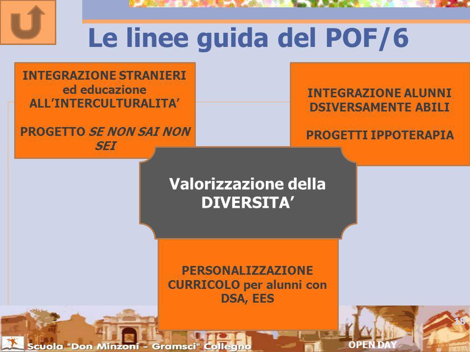 Le linee guida del POF/6 Valorizzazione della DIVERSITA'