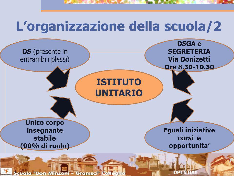 L'organizzazione della scuola/2