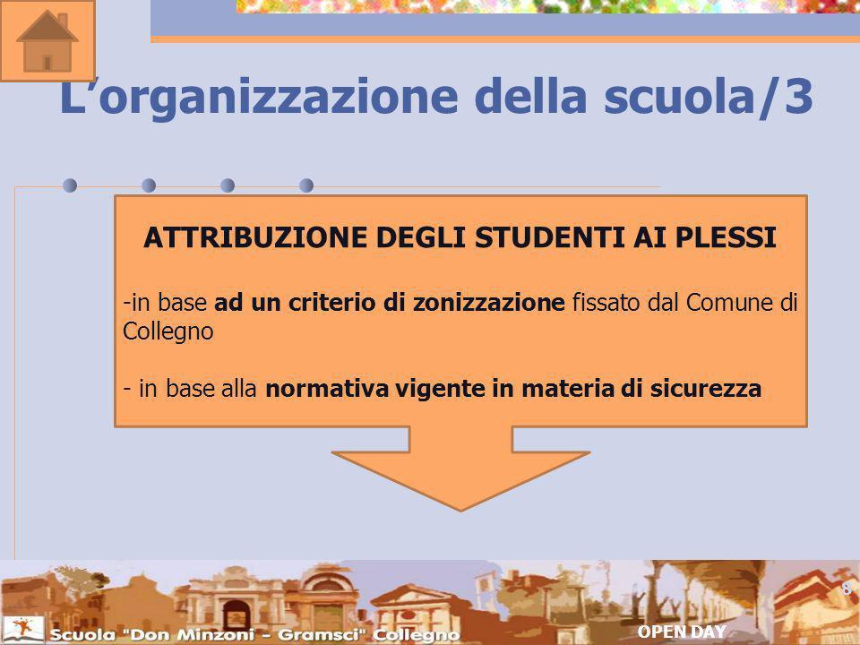 L'organizzazione della scuola/3