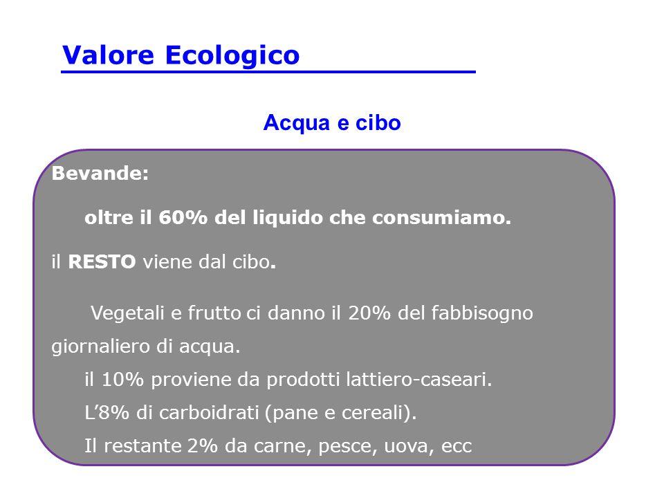 Valore Ecologico Acqua e cibo Bevande:
