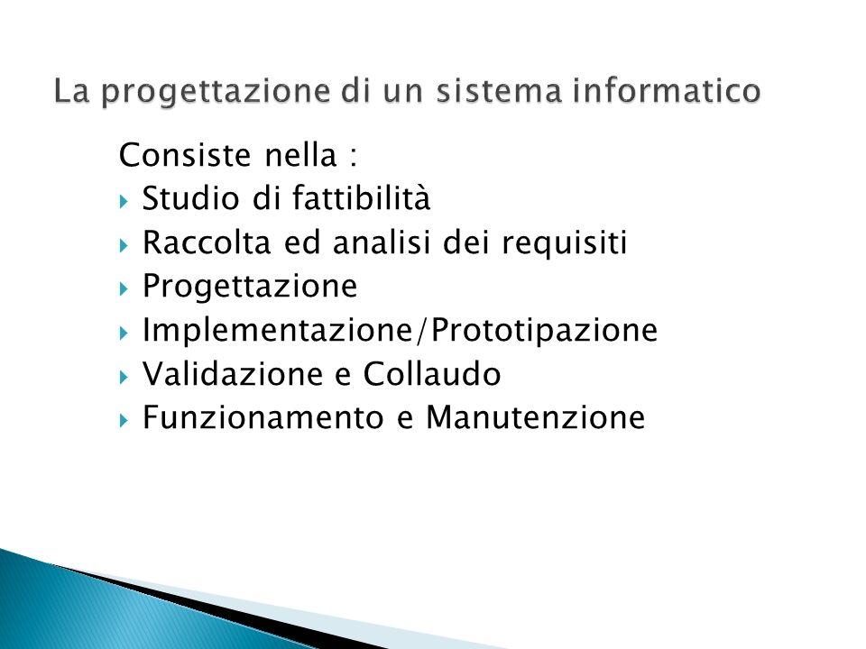 La progettazione di un sistema informatico