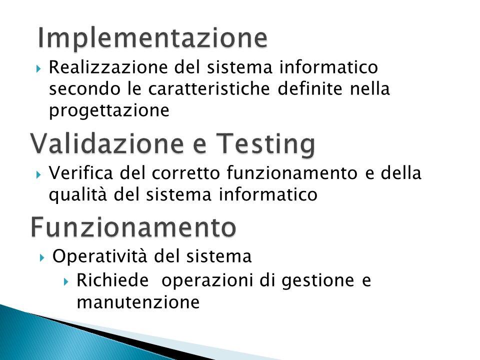 Implementazione Validazione e Testing Funzionamento