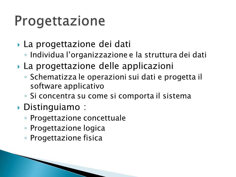 Progettazione La progettazione dei dati