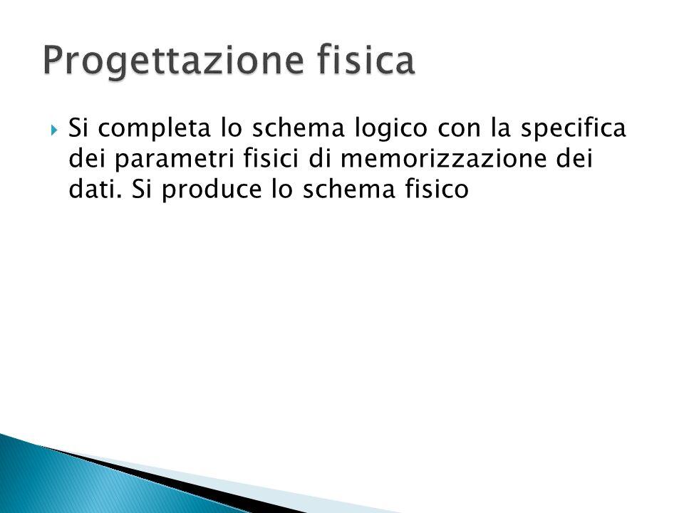 Progettazione fisica Si completa lo schema logico con la specifica dei parametri fisici di memorizzazione dei dati.