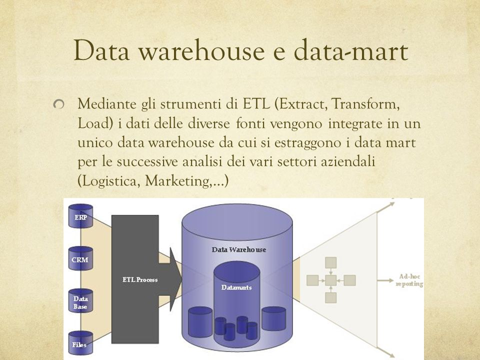 Data warehouse e data-mart