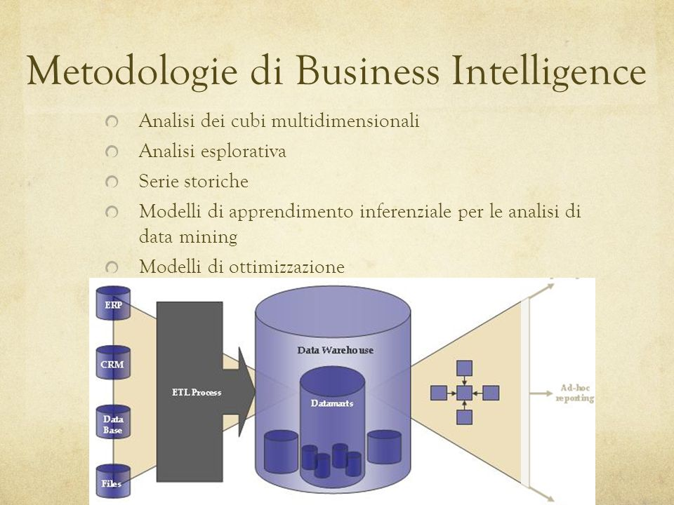 Metodologie di Business Intelligence