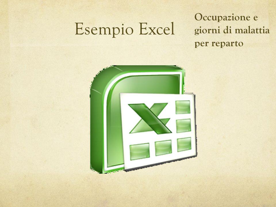 Occupazione e giorni di malattia per reparto Esempio Excel