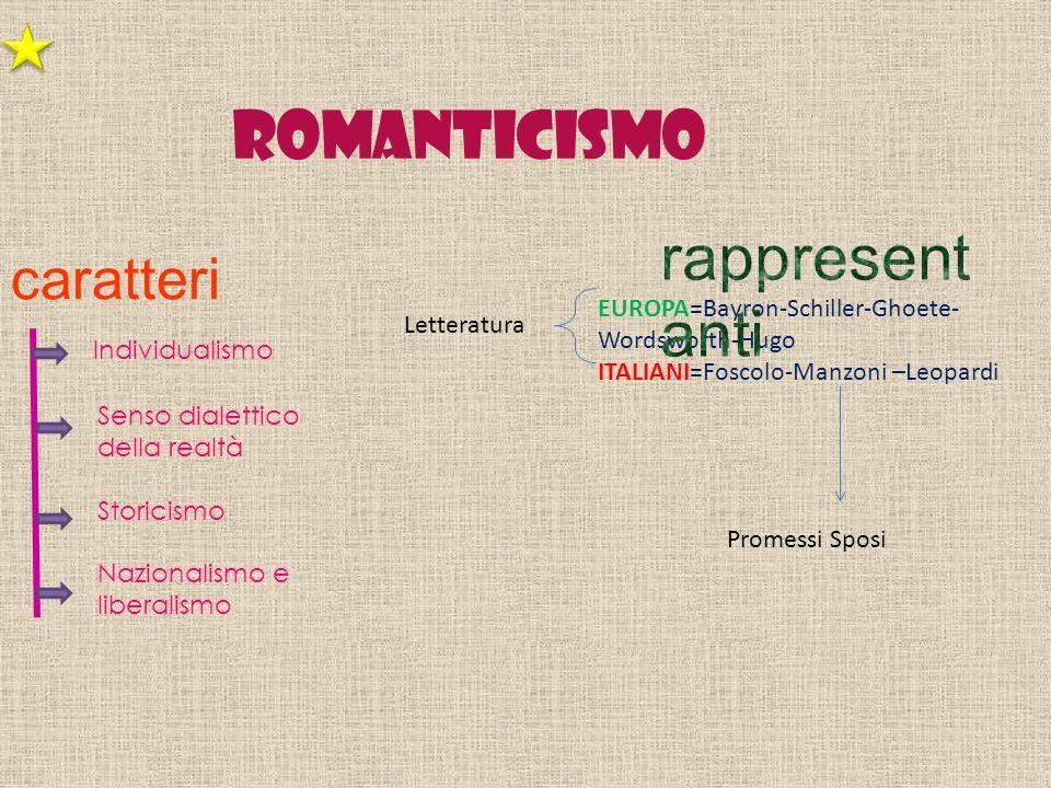 Romanticismo rappresentanti caratteri