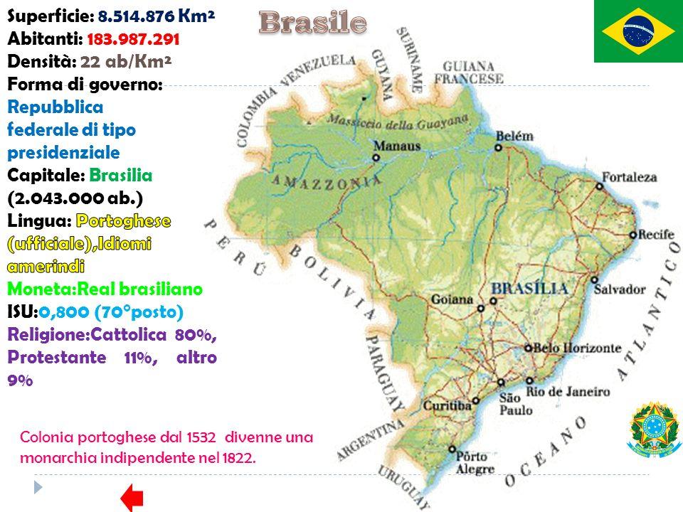 Brasile Superficie: 8.514.876 Km² Abitanti: 183.987.291