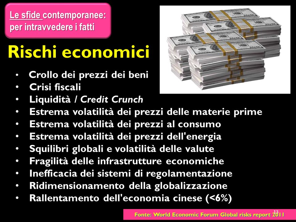 Rischi economici Crisi fiscali Liquidità / Credit Crunch