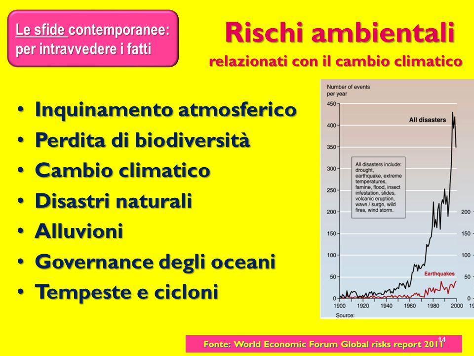 Rischi ambientali relazionati con il cambio climatico