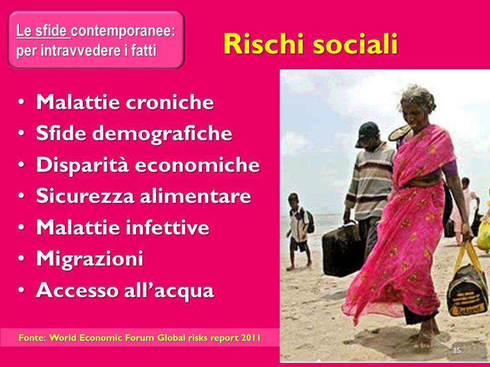 Rischi sociali Malattie croniche Sfide demografiche