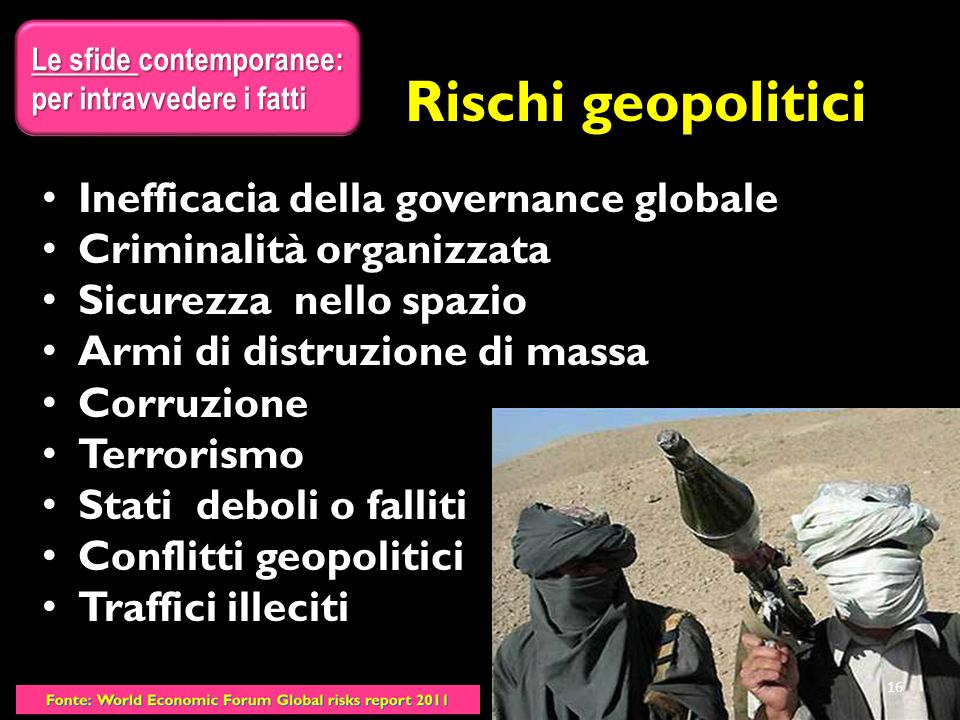 Rischi geopolitici Inefficacia della governance globale