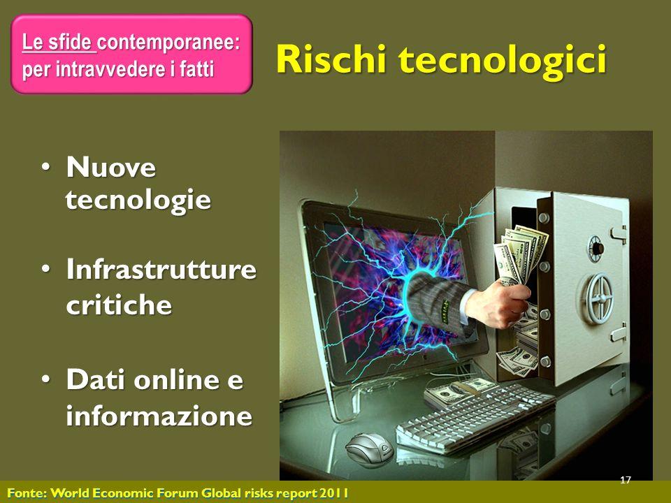 Rischi tecnologici Nuove tecnologie Infrastrutture critiche
