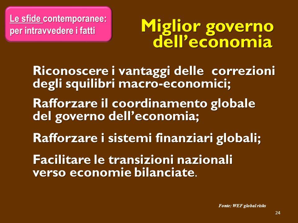 Miglior governo dell'economia