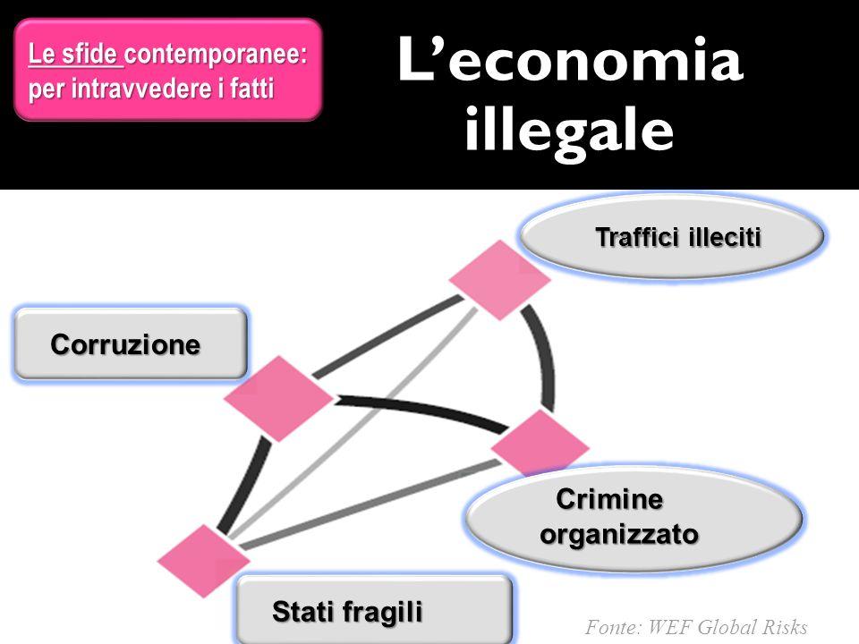 L'economia illegale Le sfide contemporanee: per intravvedere i fatti
