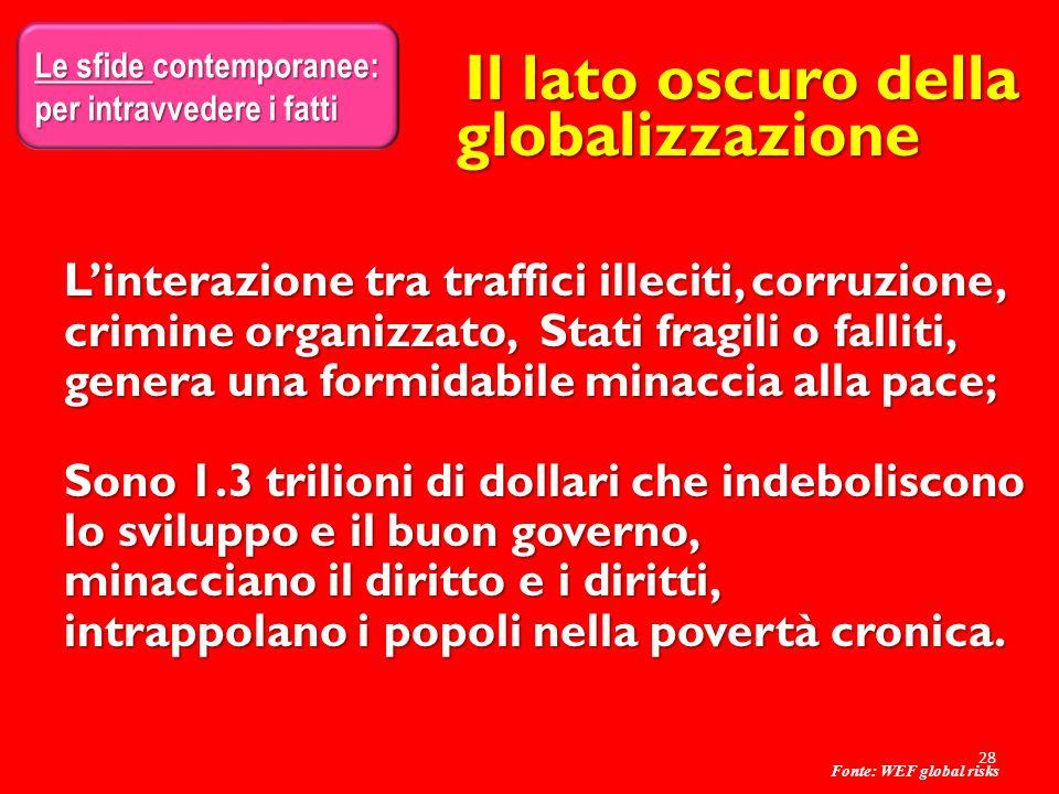Il lato oscuro della globalizzazione