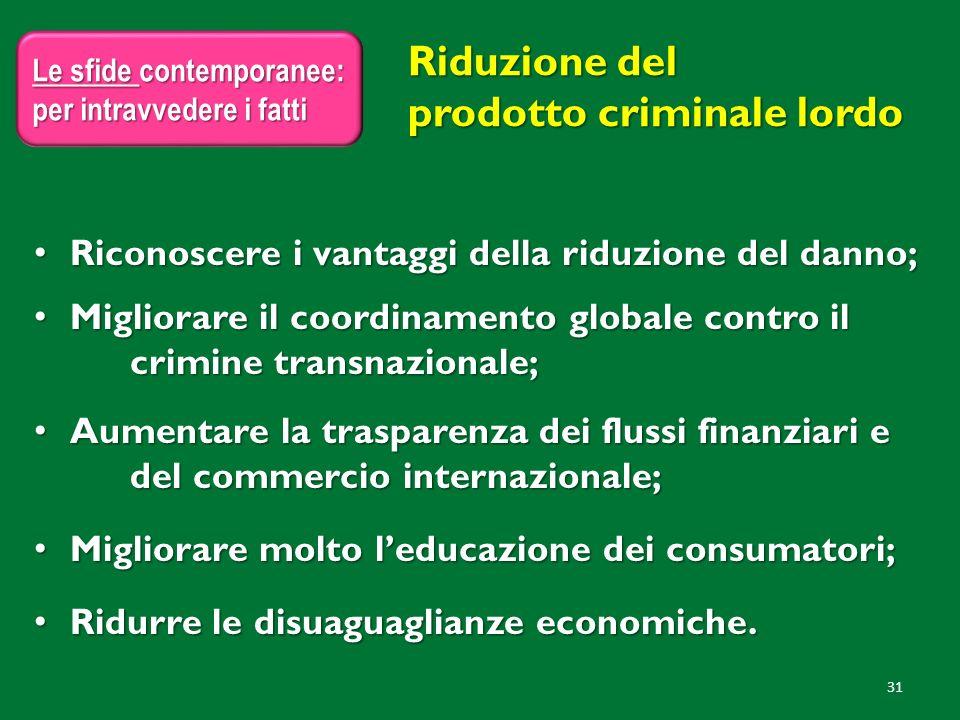 Riduzione del prodotto criminale lordo