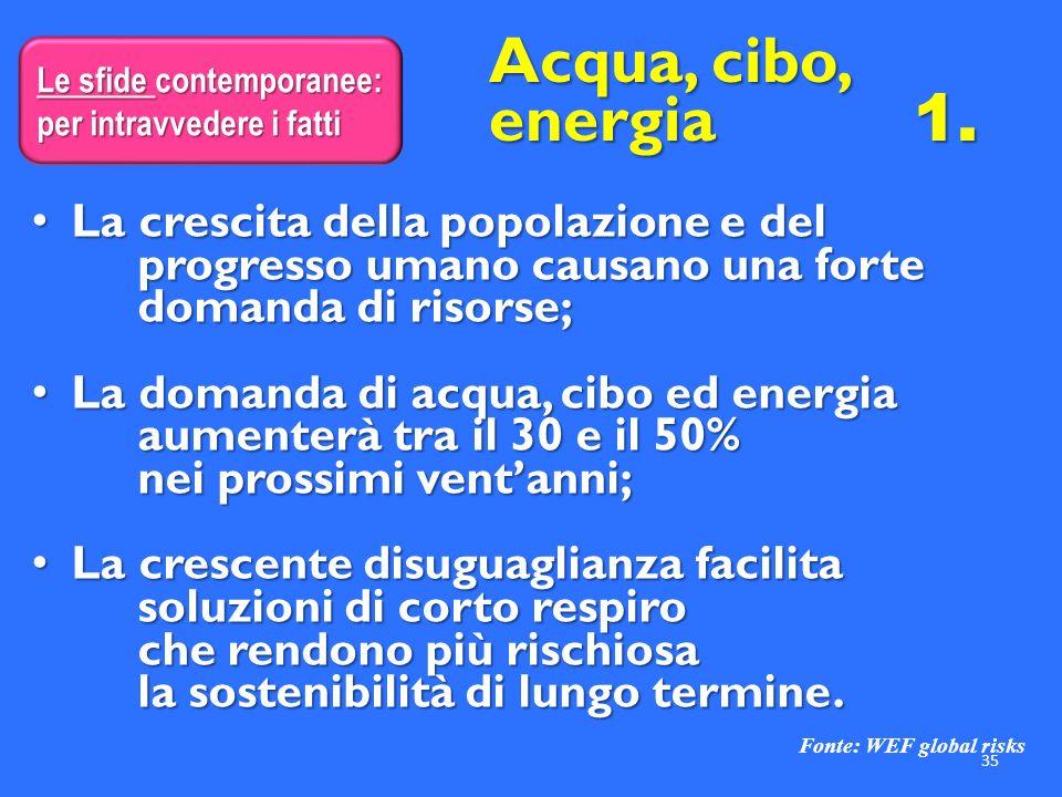 Acqua, cibo, energia 1. Le sfide contemporanee: per intravvedere i fatti.
