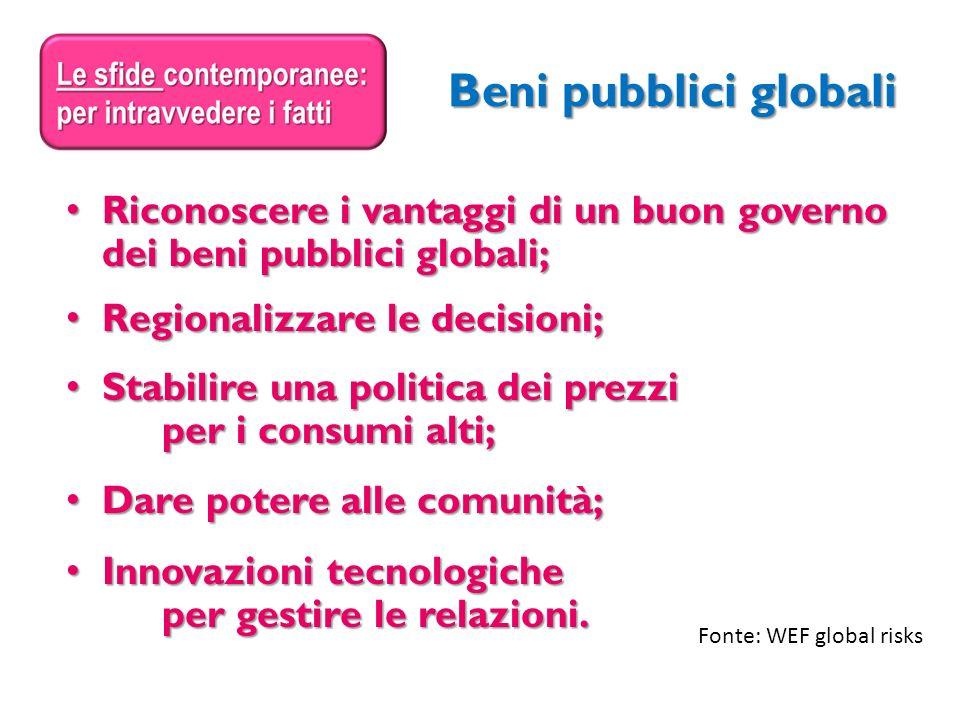 Beni pubblici globali Riconoscere i vantaggi di un buon governo dei beni pubblici globali; Regionalizzare le decisioni;