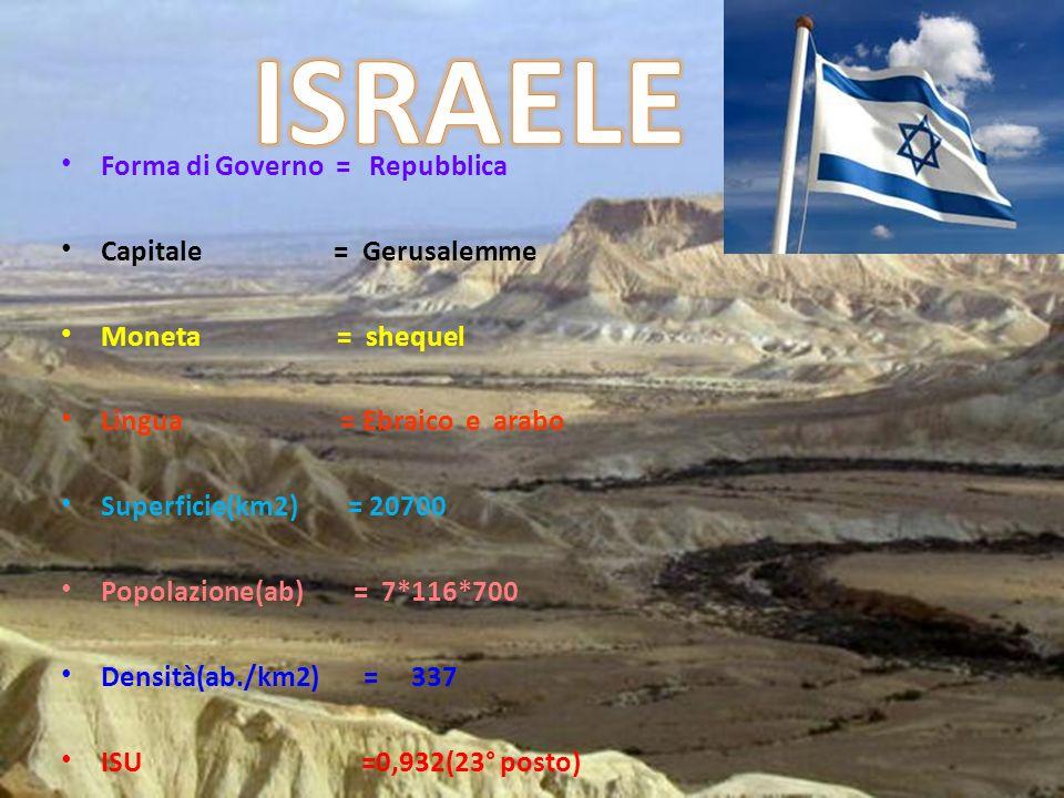 ISRAELE Forma di Governo = Repubblica Capitale = Gerusalemme