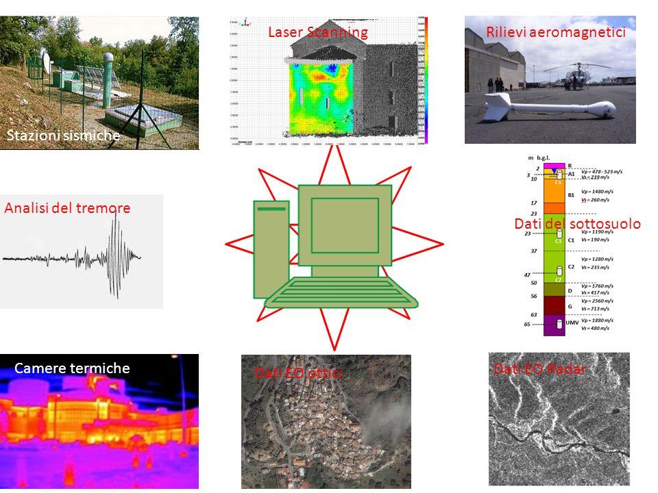 Laser Scanning Rilievi aeromagnetici. Stazioni sismiche. Analisi del tremore. Dati del sottosuolo.