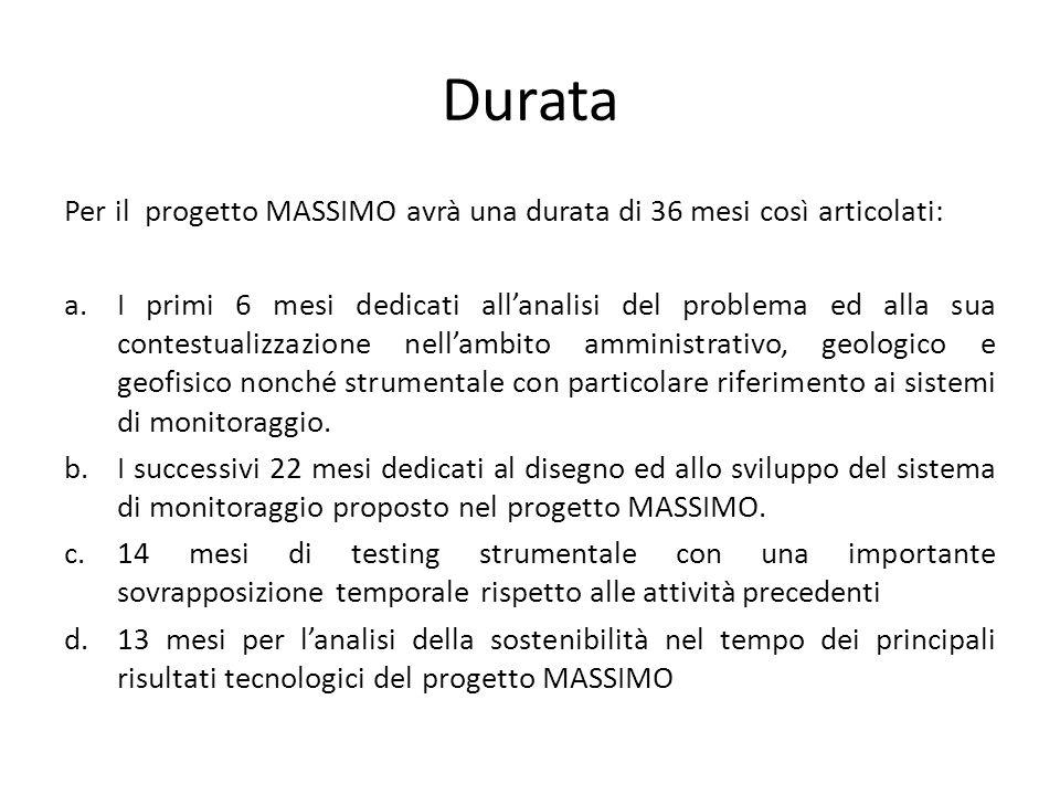Durata Per il progetto MASSIMO avrà una durata di 36 mesi così articolati: