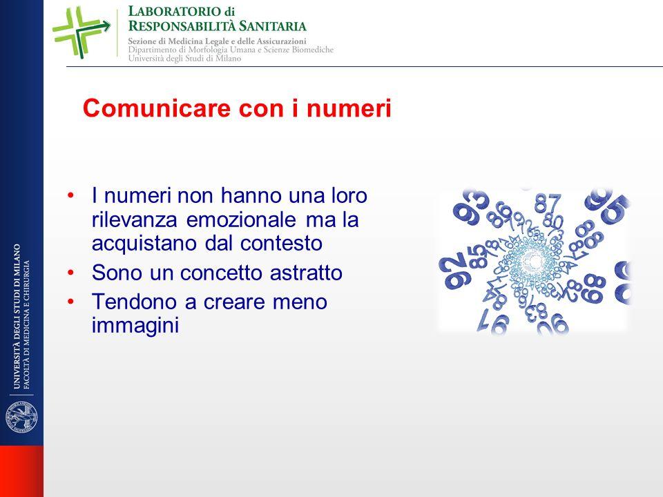 Comunicare con i numeri