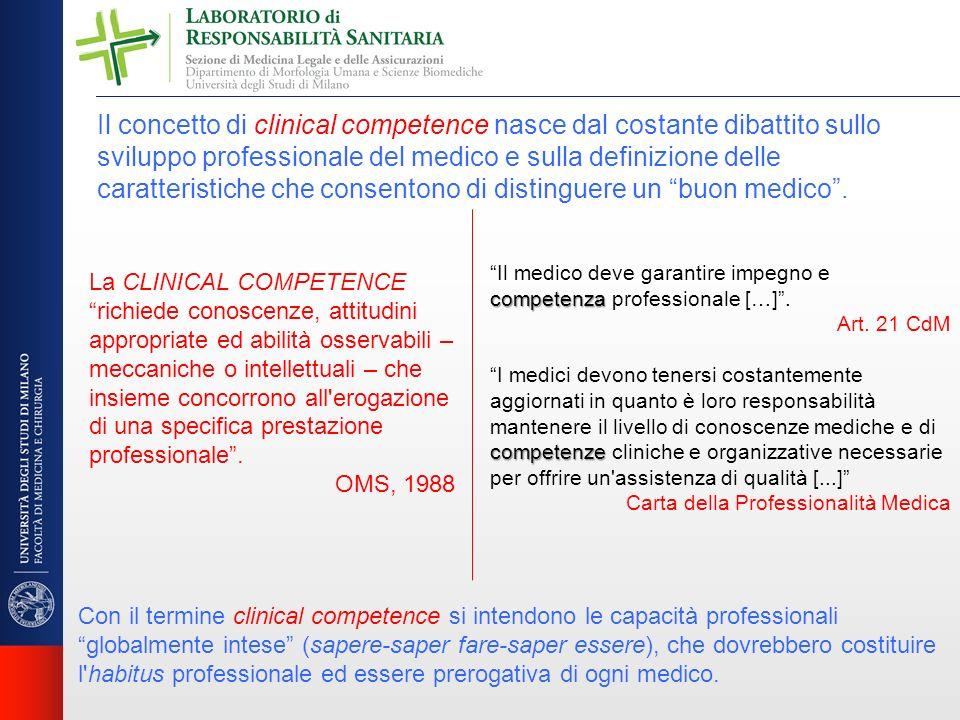 Il concetto di clinical competence nasce dal costante dibattito sullo sviluppo professionale del medico e sulla definizione delle caratteristiche che consentono di distinguere un buon medico .