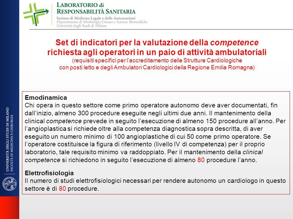 Set di indicatori per la valutazione della competence