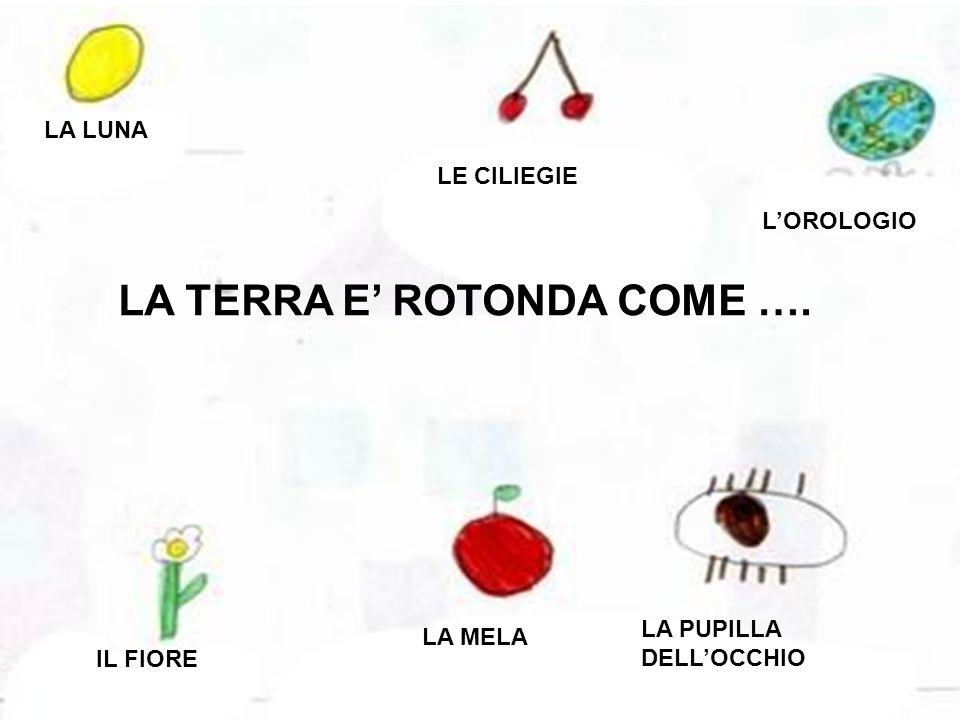 LA TERRA E' ROTONDA COME ….