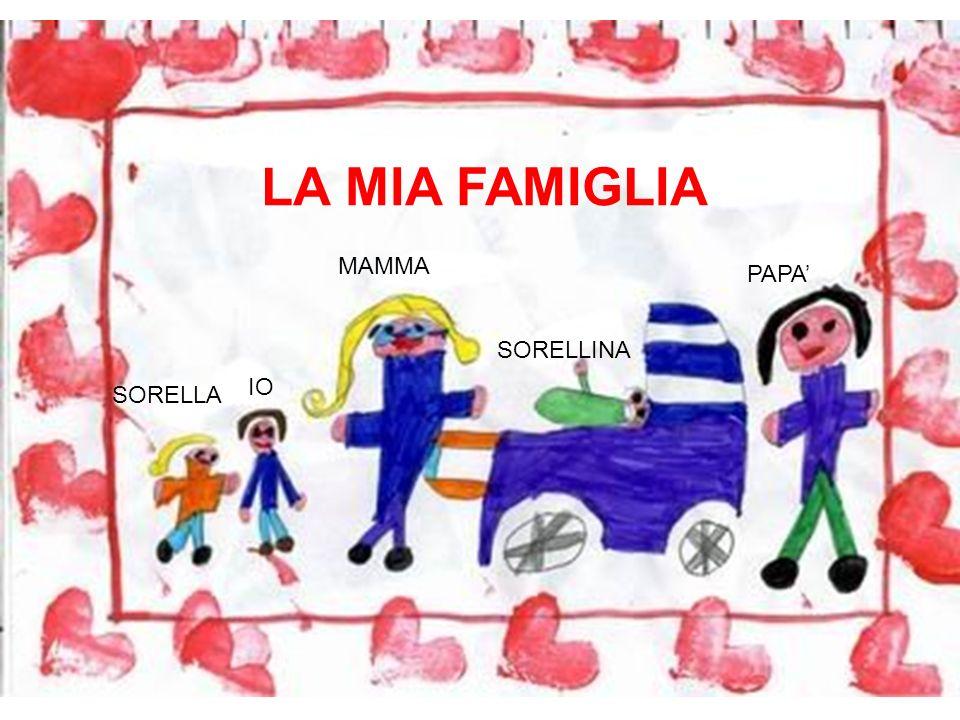 LA MIA FAMIGLIA MAMMA PAPA' SORELLINA IO SORELLA