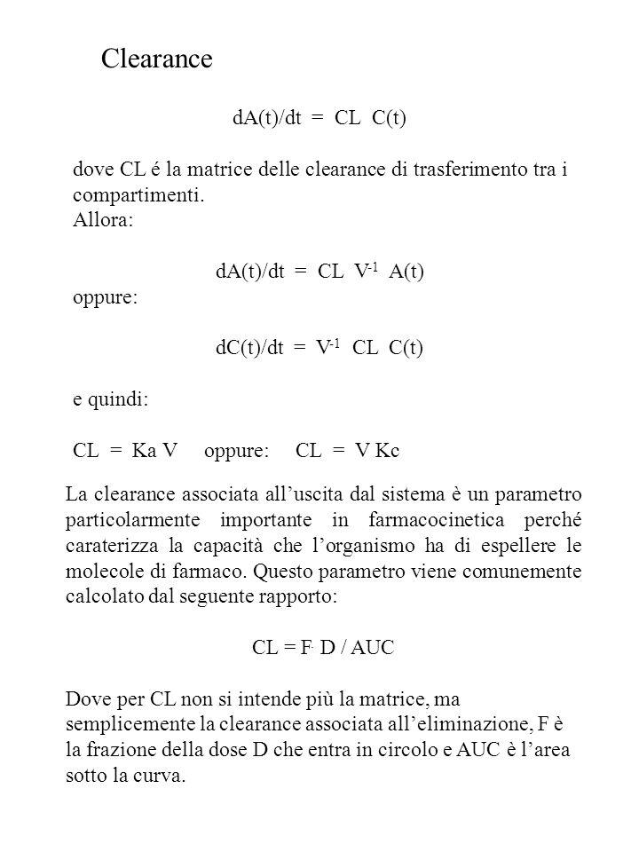 Clearance dA(t)/dt = CL C(t)