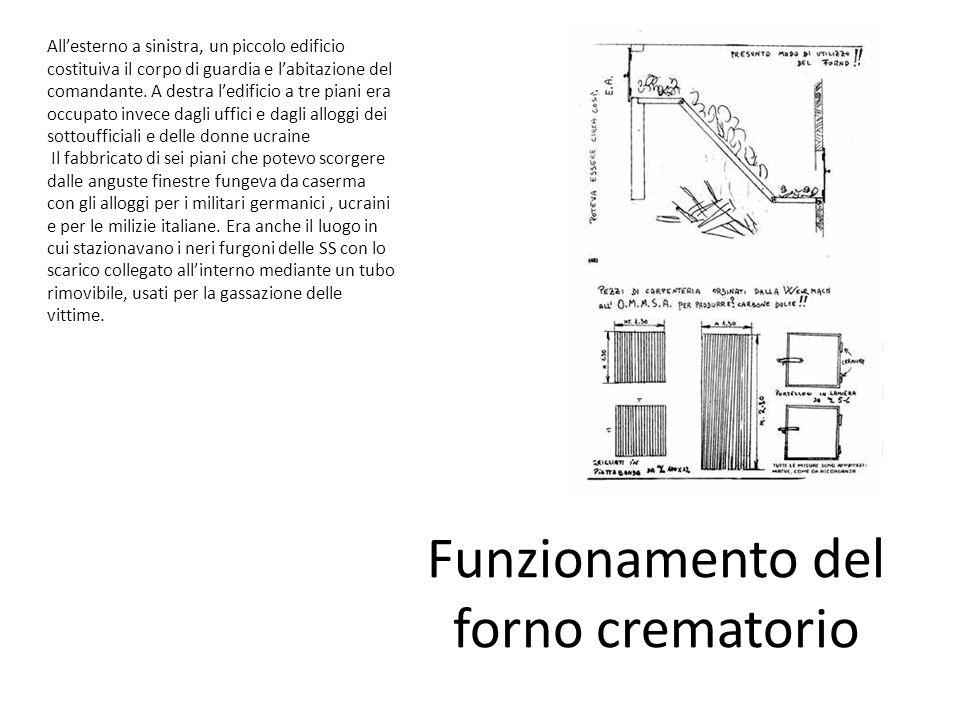 Funzionamento del forno crematorio