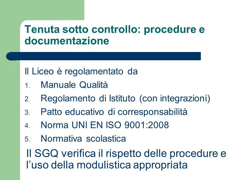 Tenuta sotto controllo: procedure e documentazione
