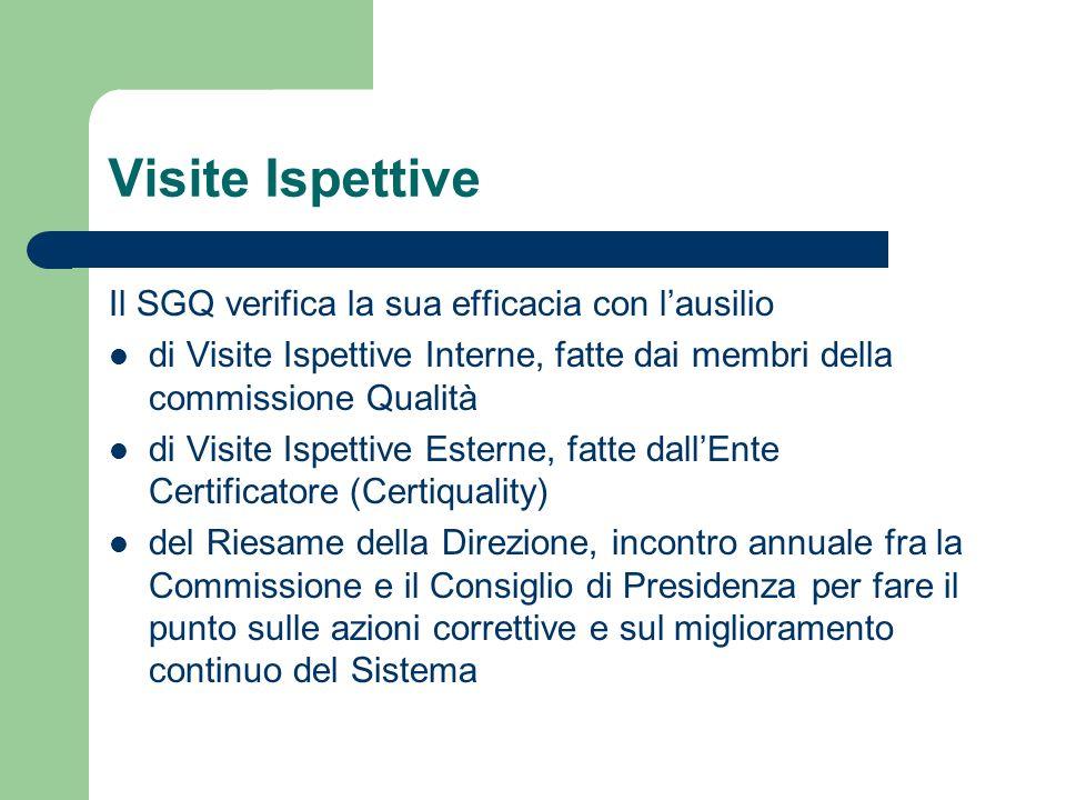 Visite Ispettive Il SGQ verifica la sua efficacia con l'ausilio