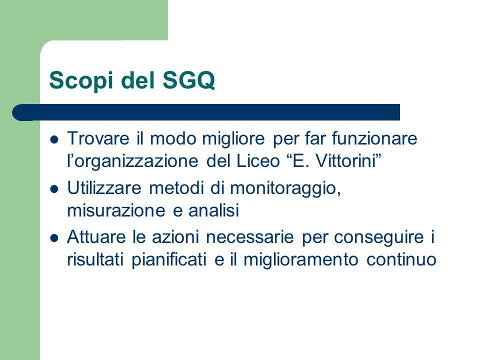 Scopi del SGQ Trovare il modo migliore per far funzionare l'organizzazione del Liceo E. Vittorini