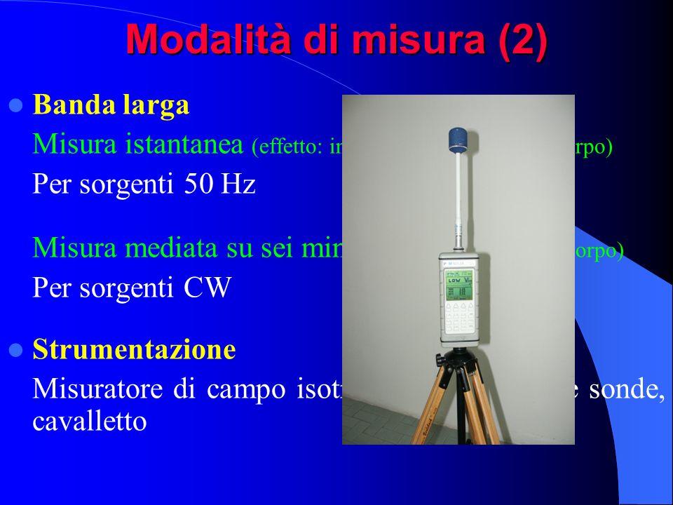 Modalità di misura (2) Banda larga