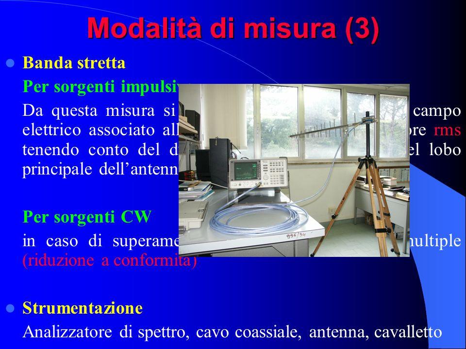 Modalità di misura (3) Banda stretta Per sorgenti impulsive