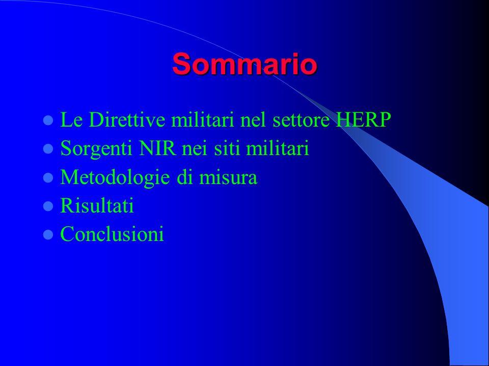 Sommario Le Direttive militari nel settore HERP